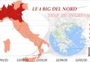 Covid-19 Regioni dal 3 giugno tutte libere test estero per le 4 grandi del Nord