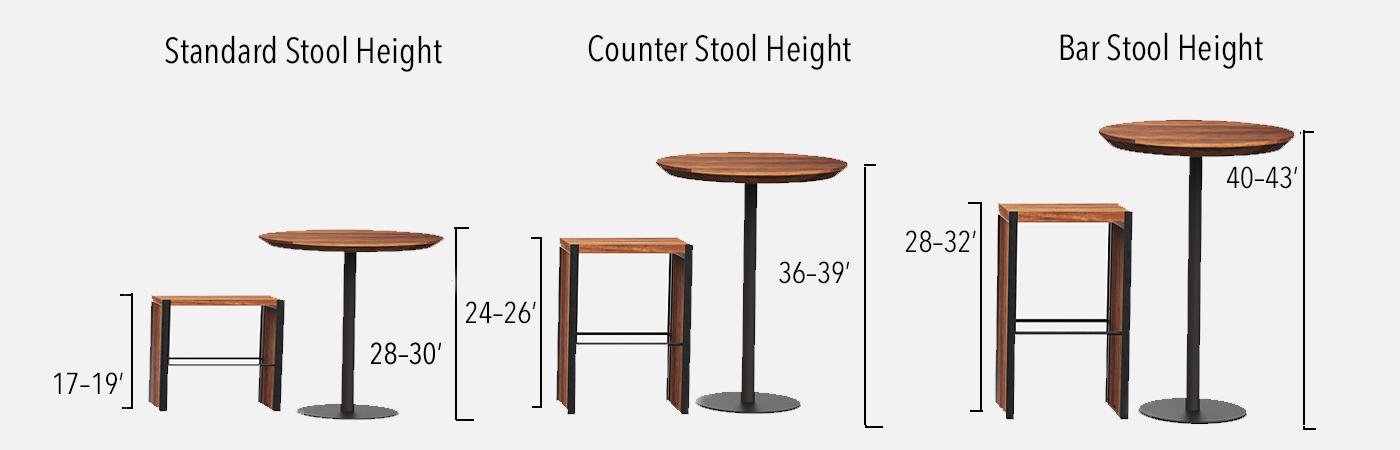 Counter Height Versus Bar Height StoolsCounter Stool Vs