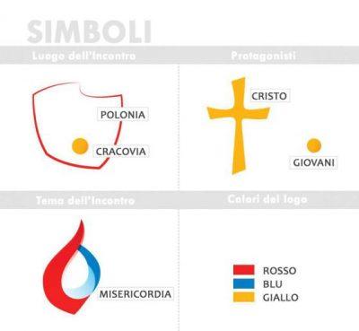 spiegazione-simboli-logo-gmg2016