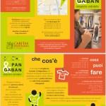 Pan e Gaban: emporio solidale cittadino