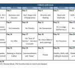 4 weeks with Jesus - E-course calendar