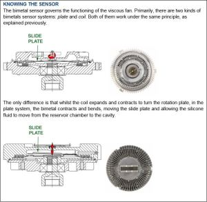 Engaging EfficiencyViscous Fan Couplings  Part Info