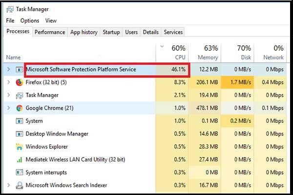 Microsoft ソフトウェア保護プラットフォーム サービスのCPU利用率が高い場合の対処法