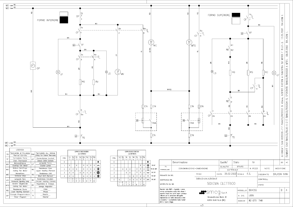 medium resolution of dacor double wall oven wiring schematic for wiring diagram smeg oven wiring diagram 24 wiring diagram
