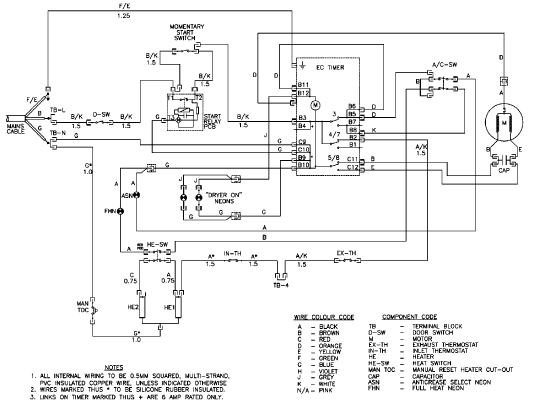 1%29_wiring_diagram_%28kvt1w%29 wiring diagram for hotpoint tumble dryer hotpoint tumble dryer wiring diagram at n-0.co