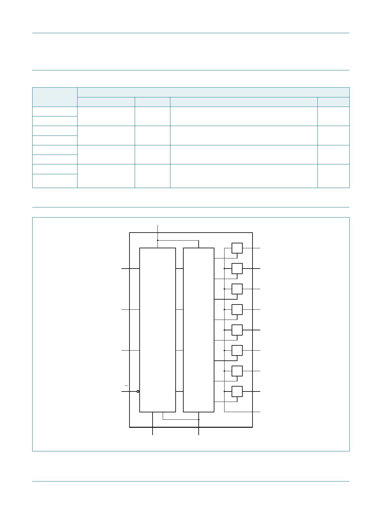 logic diagram of 8 to 1 line multiplexer kenwood kdc 138 wiring 2 74hc4051 datasheet pdf pinout channel analog