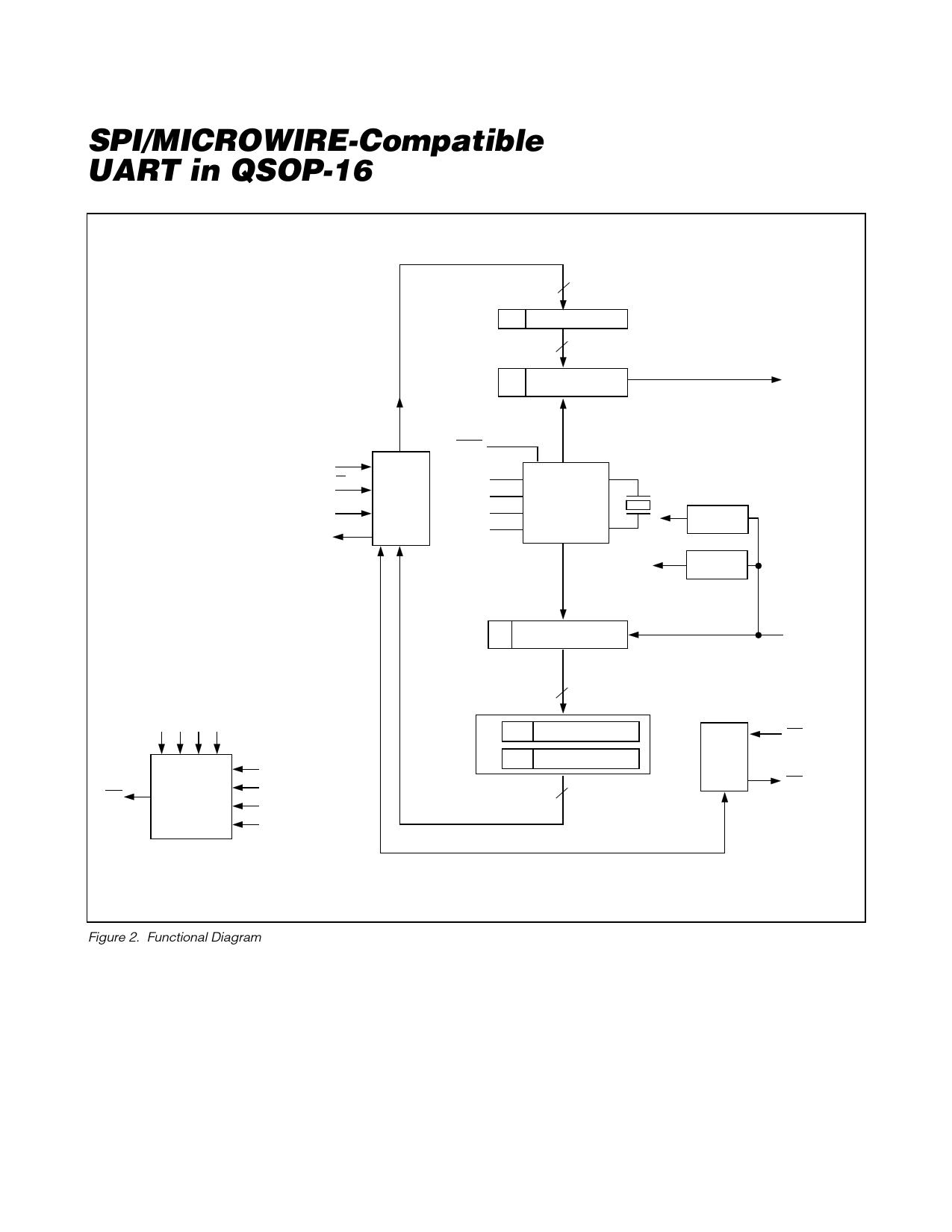 uart timing diagram levee cross section max3100 データシート pdf spi microwire compatible in qsop 16