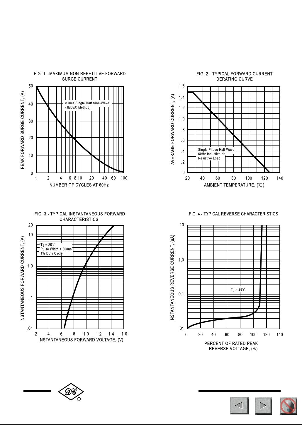 W02m Datasheet Pinout