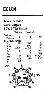 Technical Data Valves and Cathode Ray Tubes