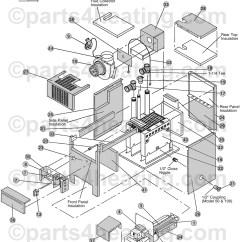 Reznor Unit Heater Wiring Diagram River Features Singer • Database | Gsmportal.co