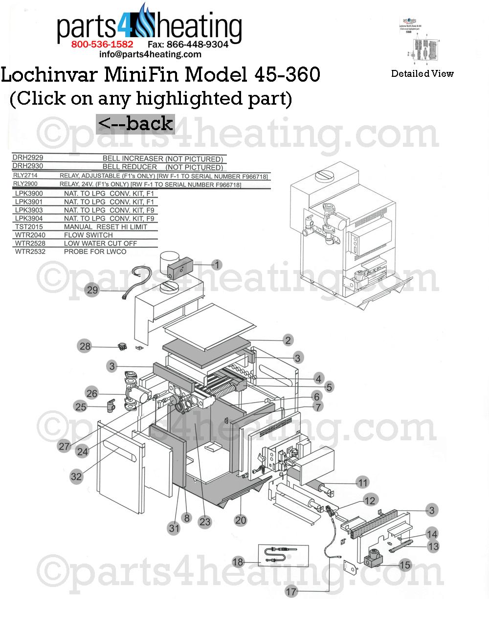 Lochinvar Knight Xl Service Manual