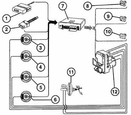 Руководство по ремонту Volkswagen Passat B5 (Фольксваген