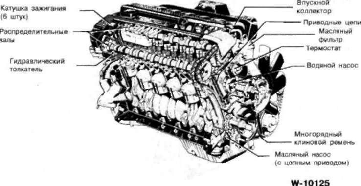 Руководство по ремонту BMW 5 (E34) (БМВ 5) 1987-1995 г.в
