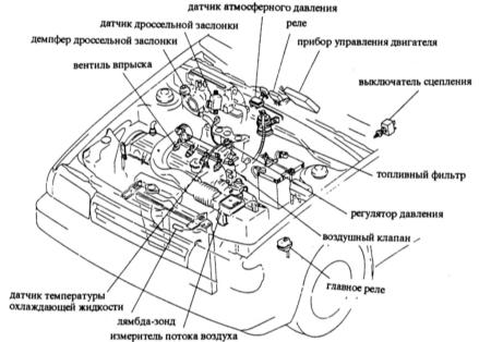 Руководство по ремонту Mazda 323 (Мазда 323) 1985-1993 г.в