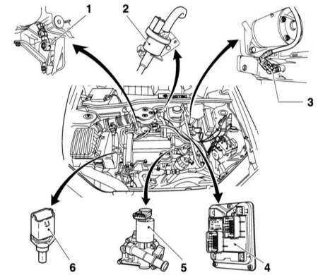 Руководство по ремонту Opel Corsa (Опель Корса) 1993-2000