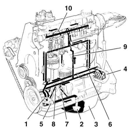 Руководство по ремонту Opel Astra (Опель Астра) 1998-2004