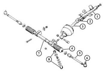 Руководство по ремонту Renault 19 (Рено 19) 1989-1996 г.в