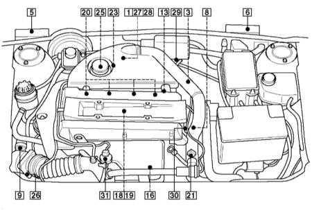 Руководство по ремонту Saab 95 (Сааб 95) 1997-2004 г.в. 5