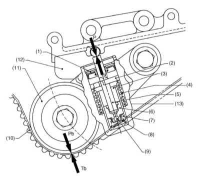 Руководство по ремонту Subaru Legacy Outback (Субару