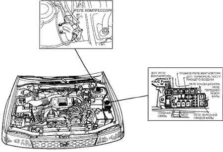 Руководство по ремонту Subaru Legacy (Субару Легаси) 1990