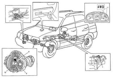 Руководство По Ремонту Автомобилей Suzuki Grand Vitara