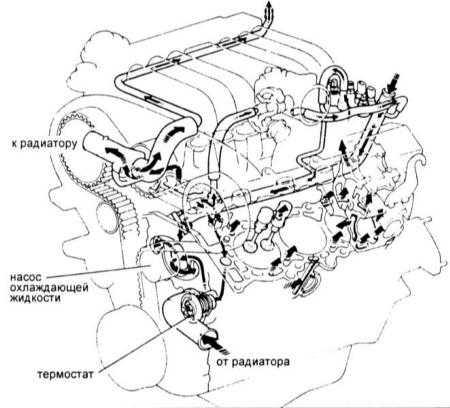 Руководство по ремонту Toyota Land Cruiser (Тойота Ленд