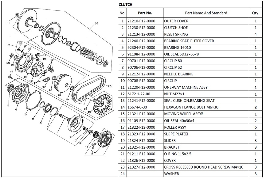 Hisun Utv Parts Diagram Hisun 700 Performance Parts