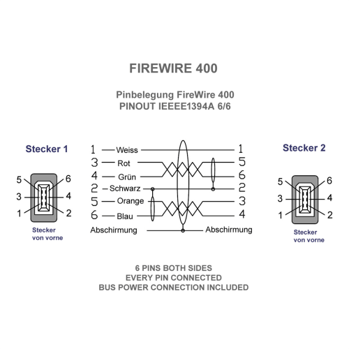 small resolution of 2x5 1394 6 pin wiring diagram wiring diagram meta firewire to usb wiring diagram firewire cable