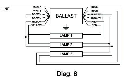 Advance Fluorescent Ballast Wiring Diagram. Advance Sign