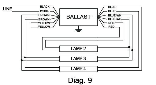 advance sign ballast wiring diagram