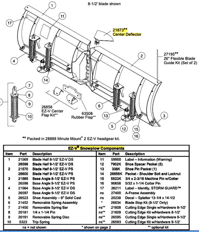 OEM Fisher Center Deflector for Welded A-frame 21873.