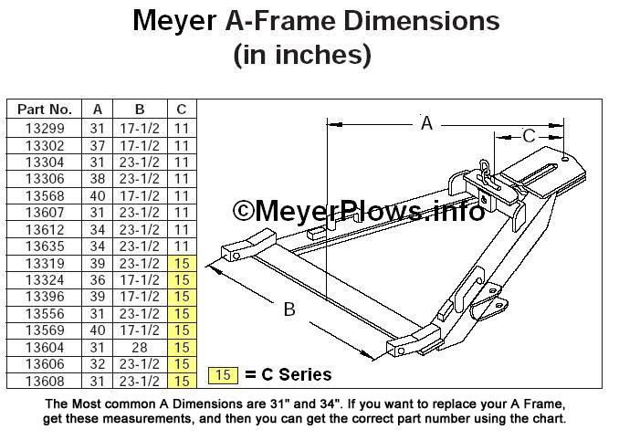 This new OEM Meyer Snow Plow A-Frame 13612 is used with