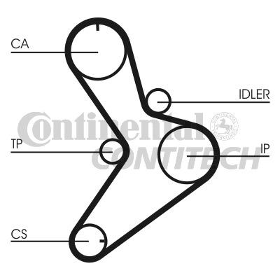 RENAULT MASTER Mk2 2.5D Timing Belt 98 to 01 S8U770