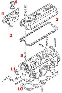 PartsPlaceInc.com: VW parts: Cylinder Heads, 2.0, VR6, TDI