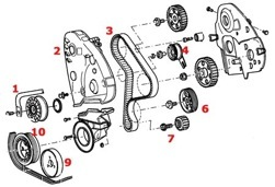 PartsPlaceInc.com: VW parts: Timing Belts, Pulleys, Timing