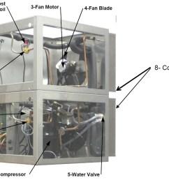 kold draft gb1064ac parts diagram parts town on 49cc 2 stroke wiring diagram  [ 1452 x 911 Pixel ]