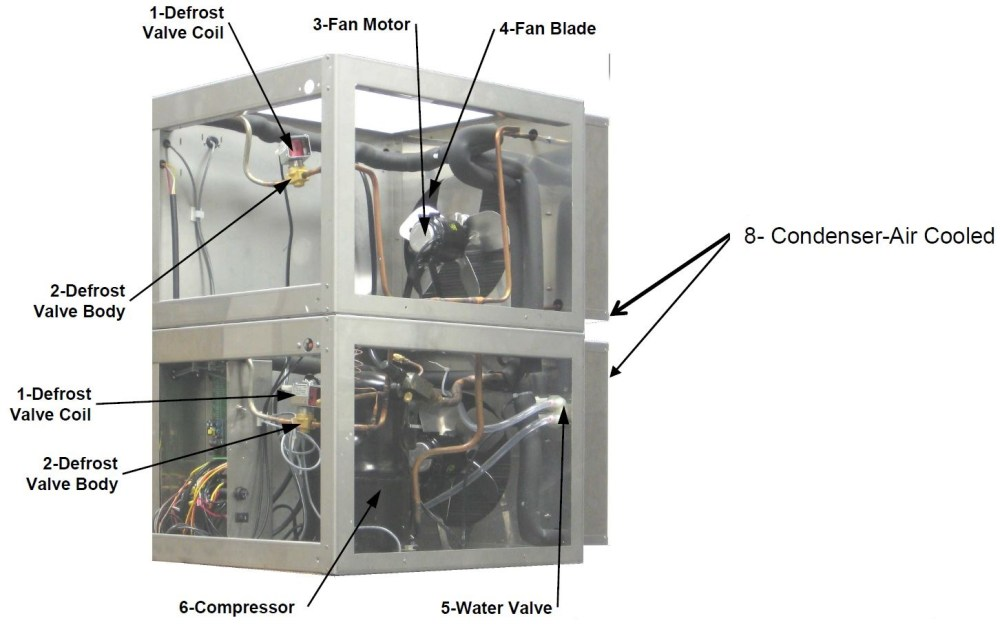 medium resolution of  kold draft gb1064ac parts diagram parts town on 49cc 2 stroke wiring diagram