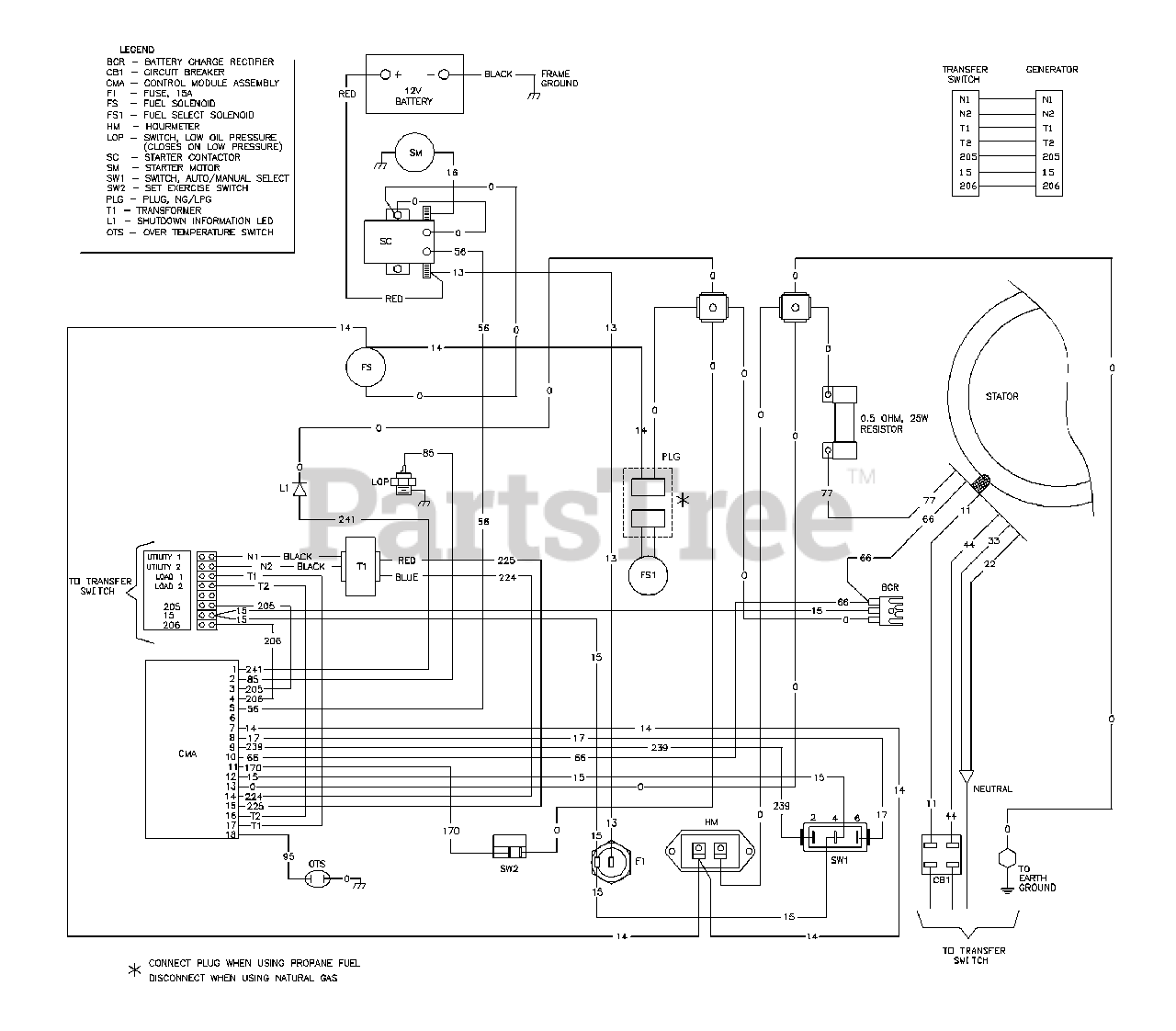 [DIAGRAM] Whole House Generator Wiring Diagram FULL