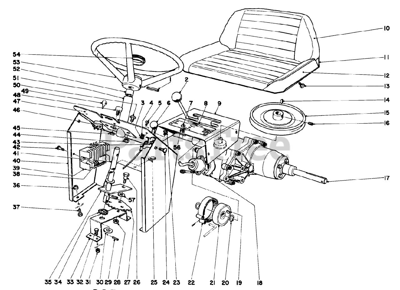 Toro 935