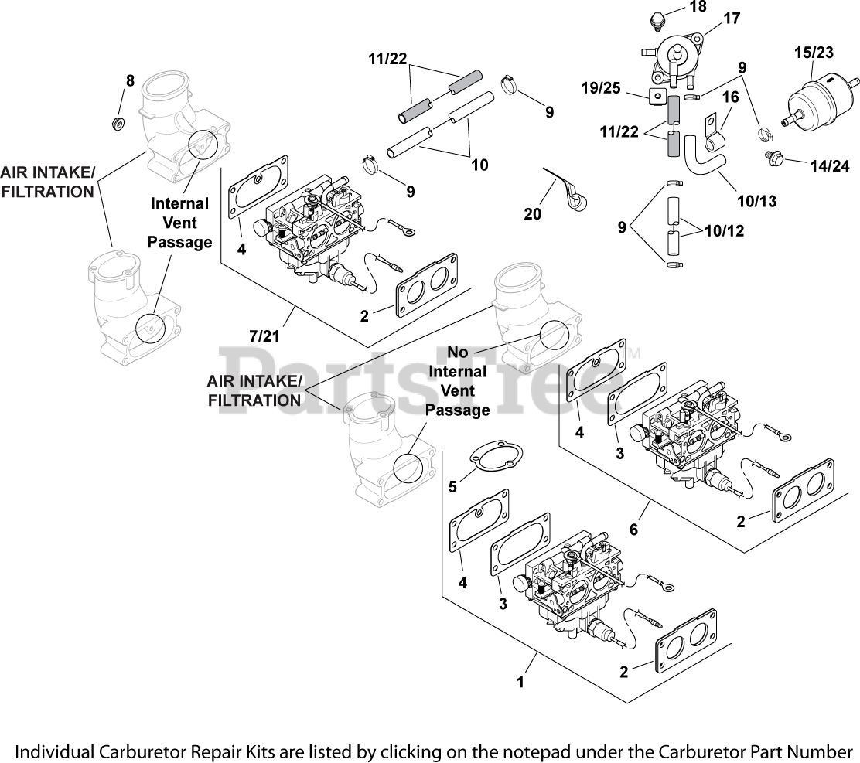 Kohler Cv750