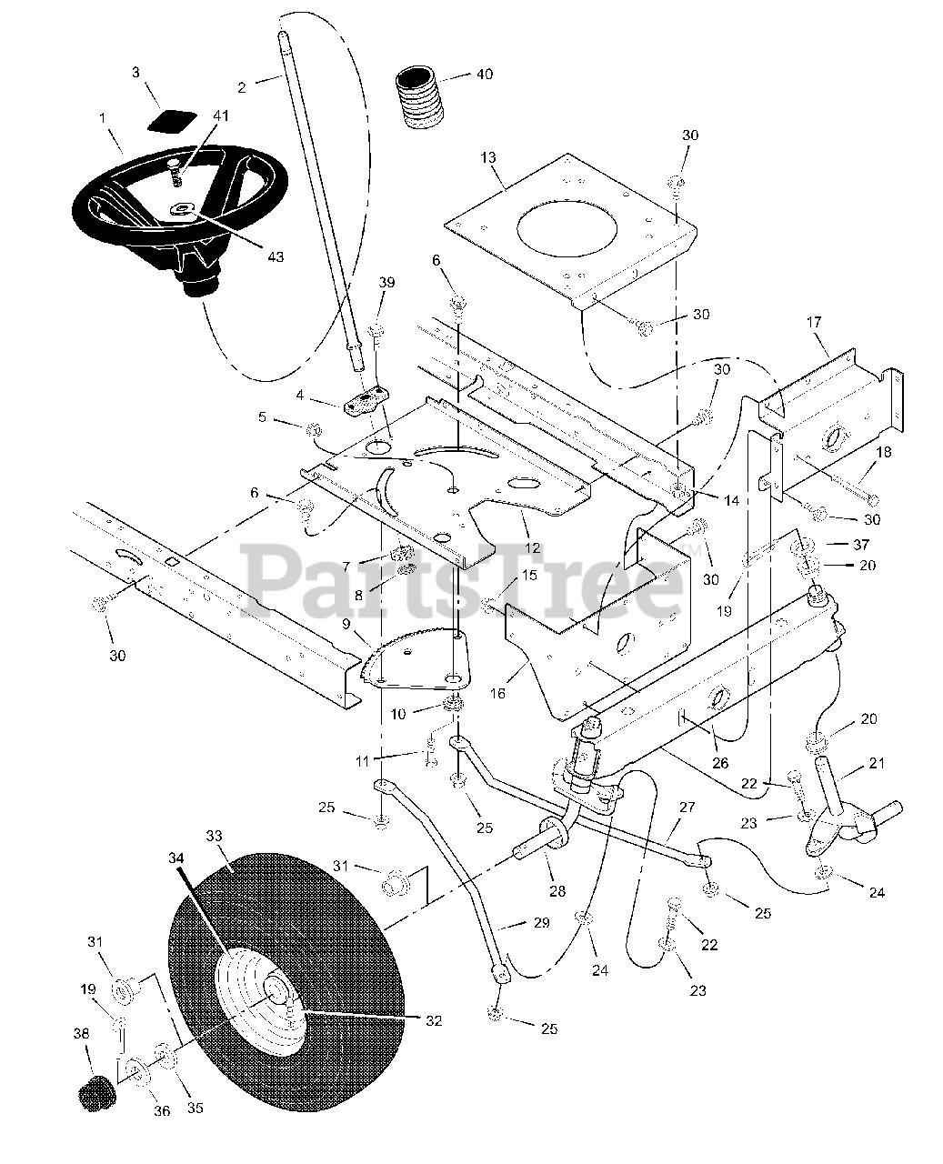 Scotts X31a