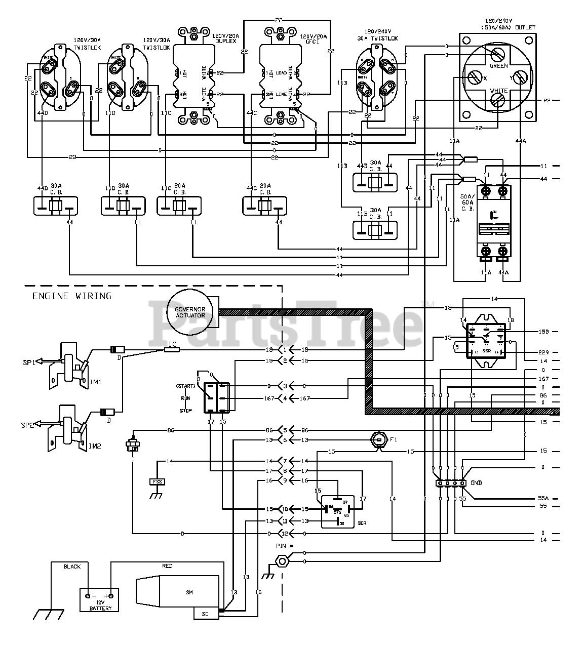 Generac R0