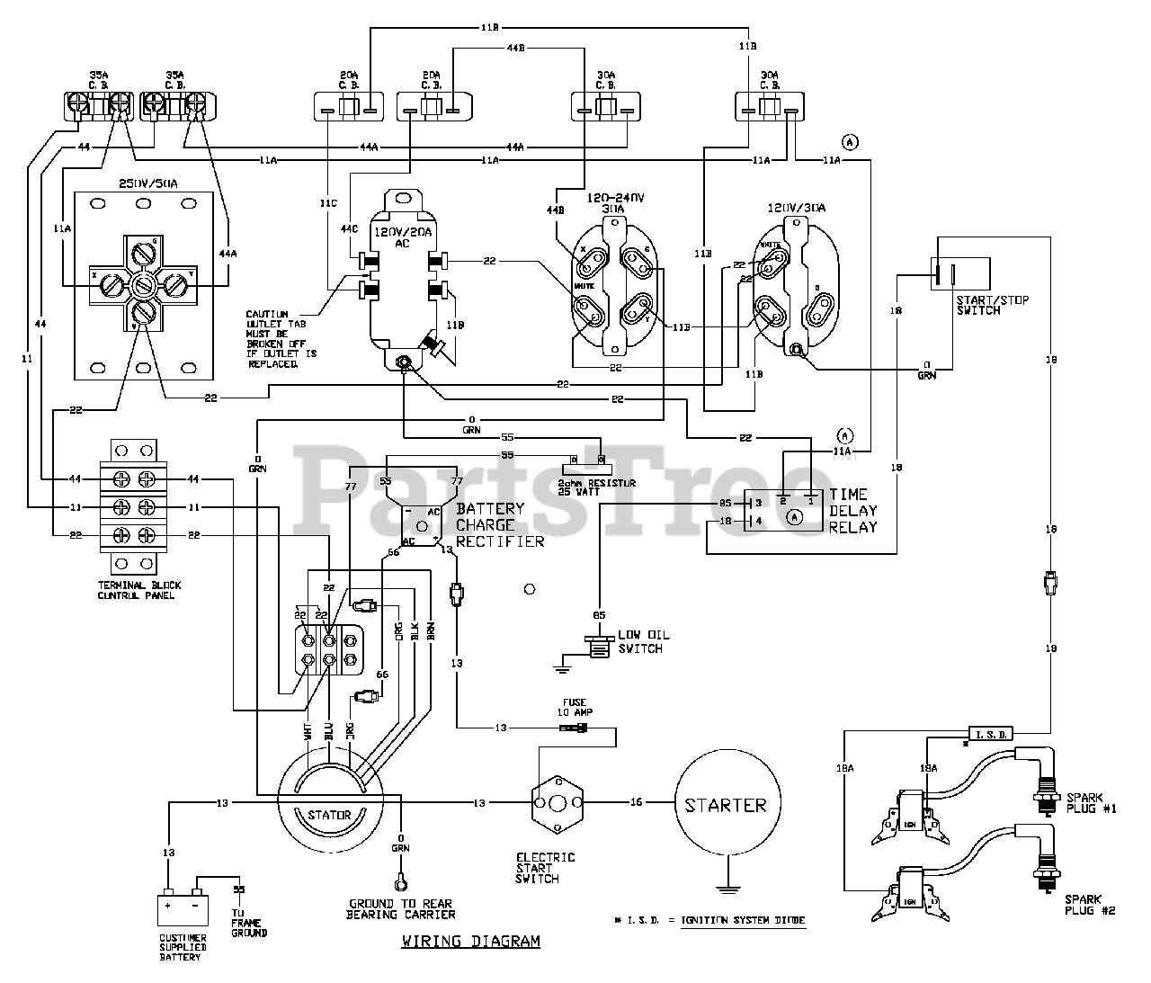 Portable Generator Wiring Diagram For Your Needs
