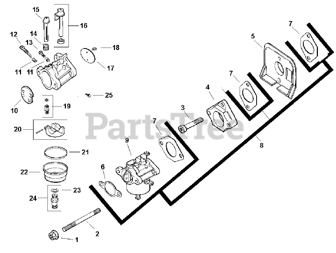 Kohler Ch12 5