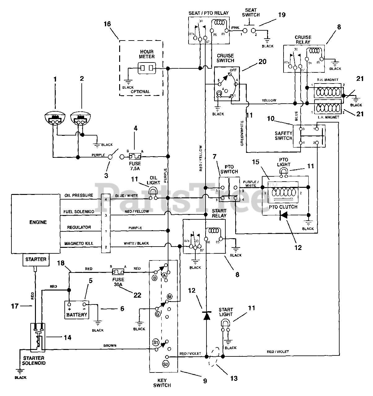 Briggs And Stratton Wiring Diagram 18 Hp Database