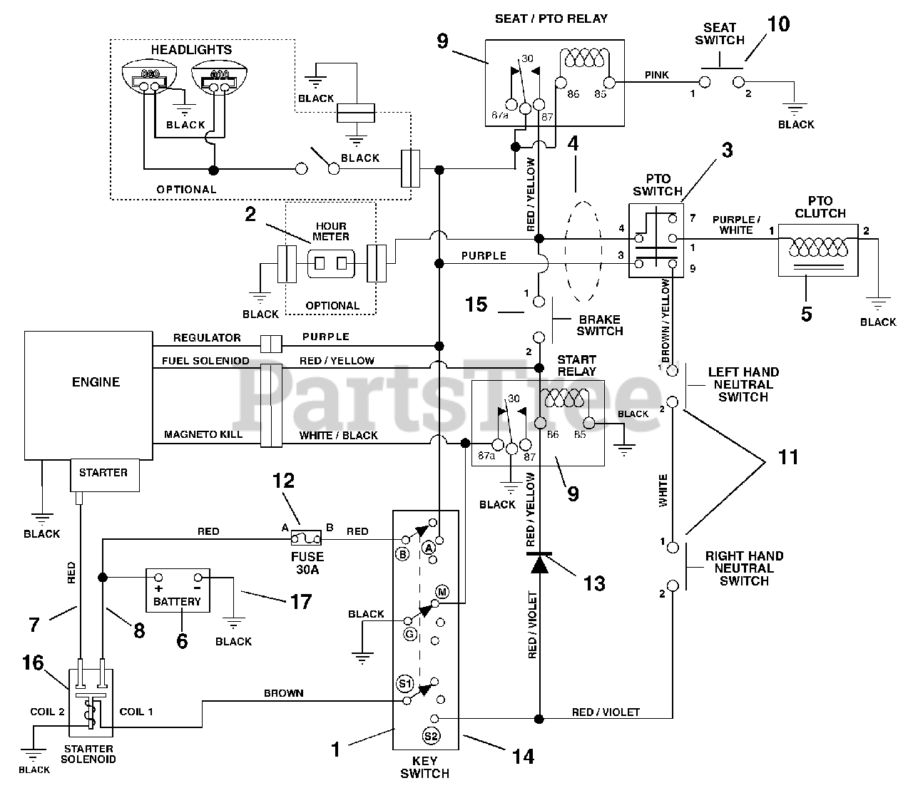 Wiring Diagram For Ariens Ignition