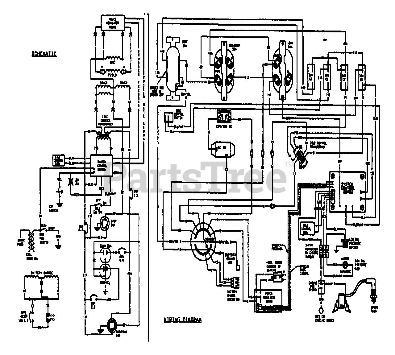 Generac 0