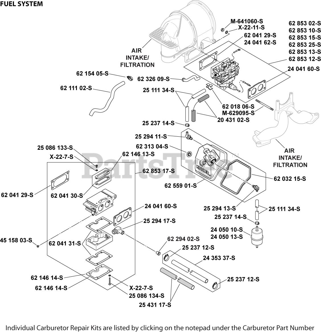 Kohler Ch980