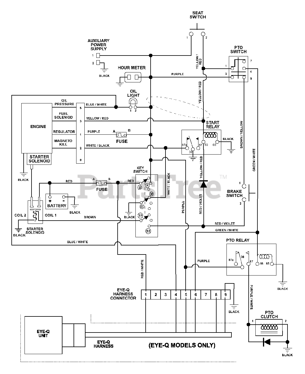 Wiring Diagram PDF: 17 Hp Kawasaki Wiring Diagram