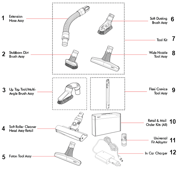 Dyson SV07 V6 Motorhead Parts and Accessories